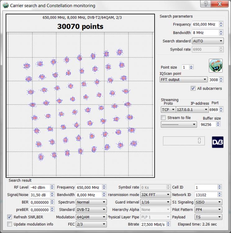 DVB-T2 - MUX A (650 MHz).png
