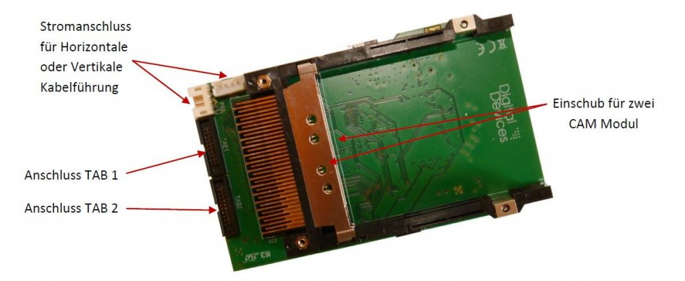 DuoFlex_CI_connectors.jpg